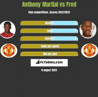 Anthony Martial vs Fred h2h player stats