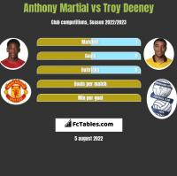Anthony Martial vs Troy Deeney h2h player stats