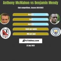 Anthony McMahon vs Benjamin Mendy h2h player stats