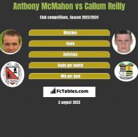Anthony McMahon vs Callum Reilly h2h player stats