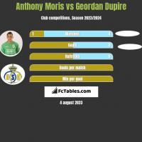 Anthony Moris vs Geordan Dupire h2h player stats