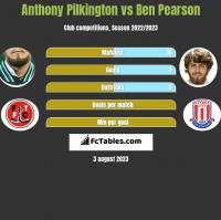 Anthony Pilkington vs Ben Pearson h2h player stats