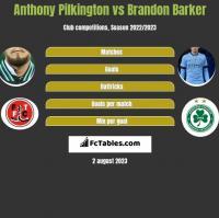 Anthony Pilkington vs Brandon Barker h2h player stats