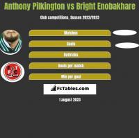Anthony Pilkington vs Bright Enobakhare h2h player stats