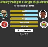 Anthony Pilkington vs Bright Osayi-Samuel h2h player stats