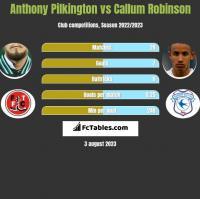 Anthony Pilkington vs Callum Robinson h2h player stats