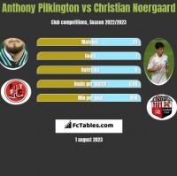 Anthony Pilkington vs Christian Noergaard h2h player stats