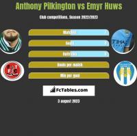 Anthony Pilkington vs Emyr Huws h2h player stats
