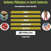 Anthony Pilkington vs Geoff Cameron h2h player stats