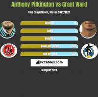 Anthony Pilkington vs Grant Ward h2h player stats