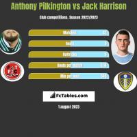 Anthony Pilkington vs Jack Harrison h2h player stats