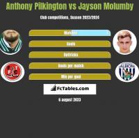 Anthony Pilkington vs Jayson Molumby h2h player stats