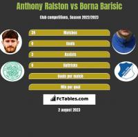 Anthony Ralston vs Borna Barisic h2h player stats