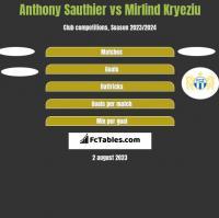Anthony Sauthier vs Mirlind Kryeziu h2h player stats