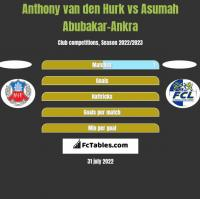 Anthony van den Hurk vs Asumah Abubakar-Ankra h2h player stats