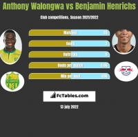 Anthony Walongwa vs Benjamin Henrichs h2h player stats