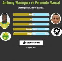 Anthony Walongwa vs Fernando Marcal h2h player stats
