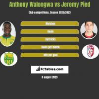 Anthony Walongwa vs Jeremy Pied h2h player stats