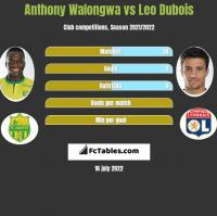 Anthony Walongwa vs Leo Dubois h2h player stats