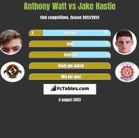 Anthony Watt vs Jake Hastie h2h player stats