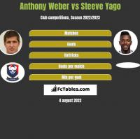 Anthony Weber vs Steeve Yago h2h player stats