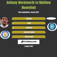 Anthony Wordsworth vs Matthew Bloomfield h2h player stats