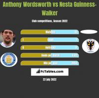 Anthony Wordsworth vs Nesta Guinness-Walker h2h player stats