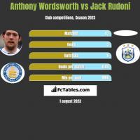 Anthony Wordsworth vs Jack Rudoni h2h player stats