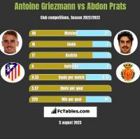 Antoine Griezmann vs Abdon Prats h2h player stats