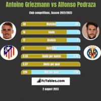 Antoine Griezmann vs Alfonso Pedraza h2h player stats