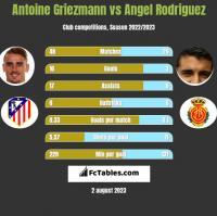 Antoine Griezmann vs Angel Rodriguez h2h player stats