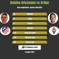Antoine Griezmann vs Arthur h2h player stats
