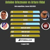 Antoine Griezmann vs Arturo Vidal h2h player stats