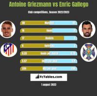 Antoine Griezmann vs Enric Gallego h2h player stats
