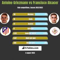 Antoine Griezmann vs Francisco Alcacer h2h player stats