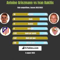 Antoine Griezmann vs Ivan Rakitic h2h player stats