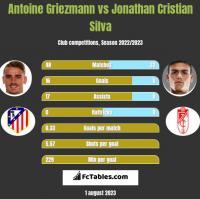 Antoine Griezmann vs Jonathan Cristian Silva h2h player stats