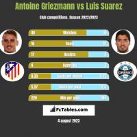 Antoine Griezmann vs Luis Suarez h2h player stats