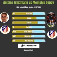 Antoine Griezmann vs Memphis Depay h2h player stats