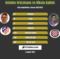 Antoine Griezmann vs Nikola Kalinic h2h player stats