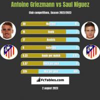 Antoine Griezmann vs Saul Niguez h2h player stats