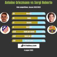 Antoine Griezmann vs Sergi Roberto h2h player stats