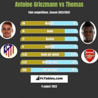 Antoine Griezmann vs Thomas h2h player stats