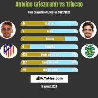 Antoine Griezmann vs Trincao h2h player stats