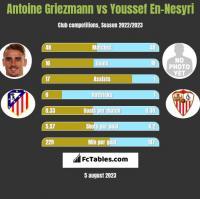 Antoine Griezmann vs Youssef En-Nesyri h2h player stats