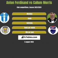 Anton Ferdinand vs Callum Morris h2h player stats