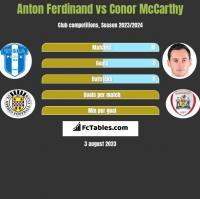 Anton Ferdinand vs Conor McCarthy h2h player stats