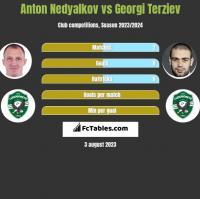 Anton Nedyalkov vs Georgi Terziev h2h player stats
