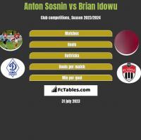 Anton Sosnin vs Brian Idowu h2h player stats