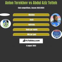 Anton Terekhov vs Abdul Aziz Tetteh h2h player stats